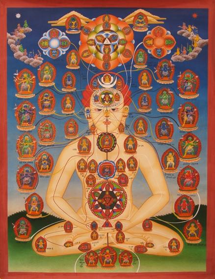 Cilvēka enerģētiskās sistēmas attēlojums tibetiešu tantrisko tradīciju kontekstā