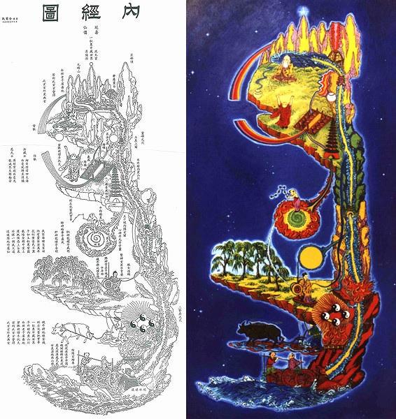 Neijing Tu – iekšējā ainava daosu zīmējumā
