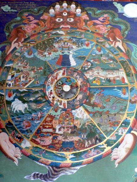 Tibetiešu Samsāras interpretācija – Dzīves rats